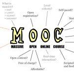 Un MOOC pour tester votre projet d'entreprise